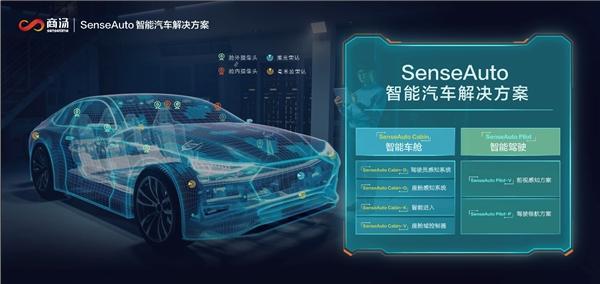 商汤科技SenseAuto智能汽车解决方案