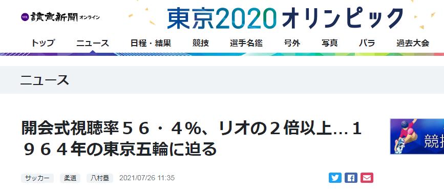 《读卖新闻》:东京奥运会开幕式在关东地区的收视率达56.4%,为里约(奥运会)的两倍以上,接近1964年东京奥运会